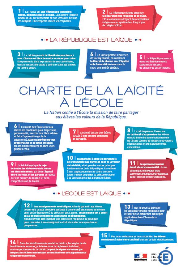 laicité-charte